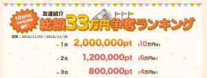 総額33万円争奪ランキング