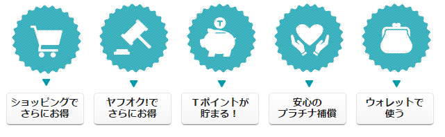 Yahoo!Japanカード5つの魅力